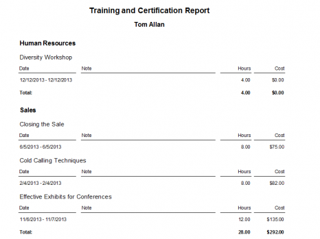 Employee Training Certification Report